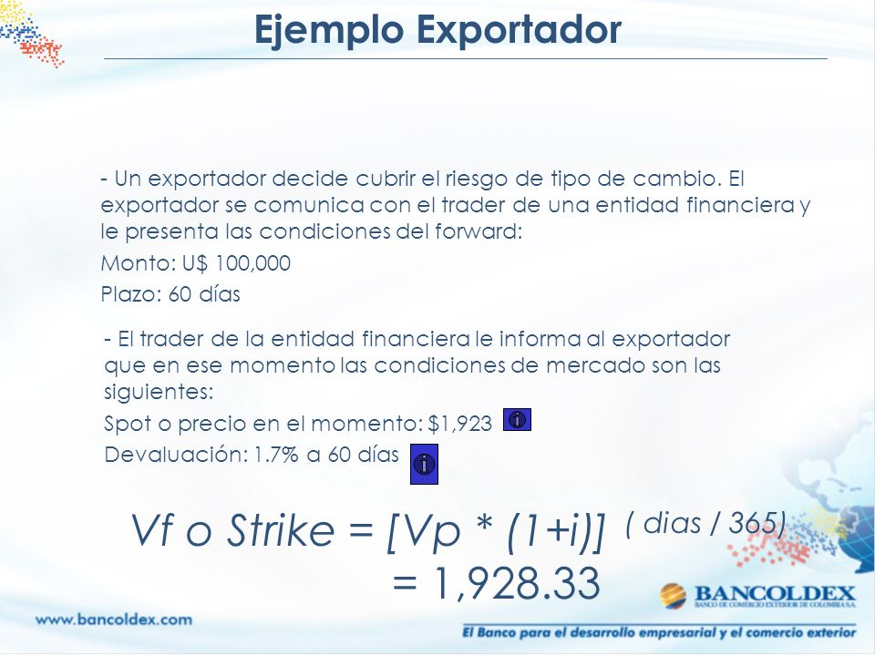 Vf o Strike = [Vp * (1+i)] ( dias / 365) = 1,928.33